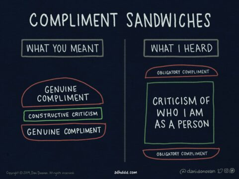 Compliment Sandwiches