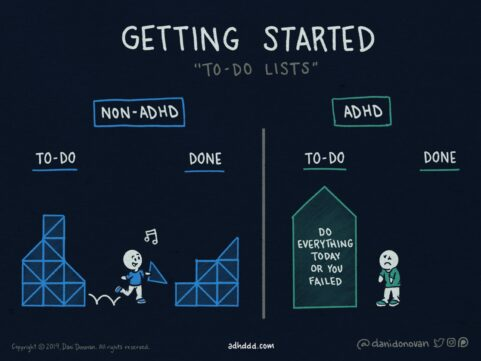 Getting Started: To-Do Lists